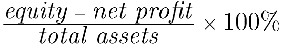 Formula for adjusted equity ratio: (equity - net profit) / total assets * 100%